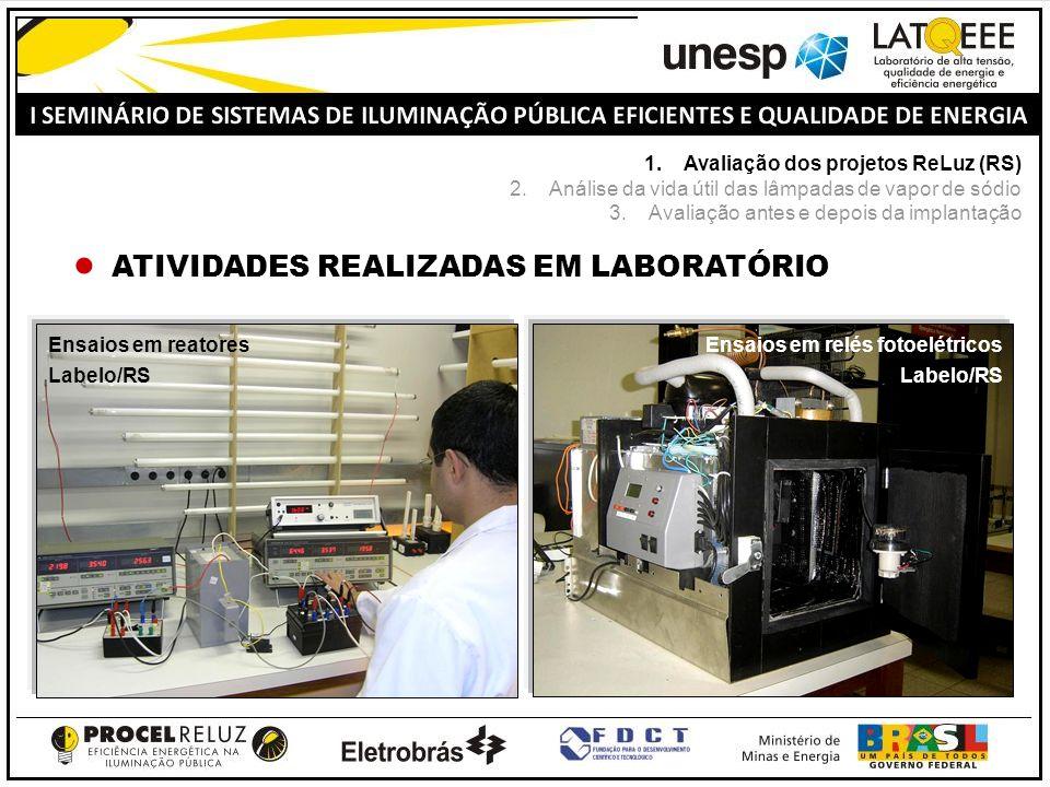 ATIVIDADES REALIZADAS EM LABORATÓRIO Ensaios em reatores Labelo/RS Ensaios em relés fotoelétricos Labelo/RS 1.Avaliação dos projetos ReLuz (RS) 2.Análise da vida útil das lâmpadas de vapor de sódio 3.Avaliação antes e depois da implantação