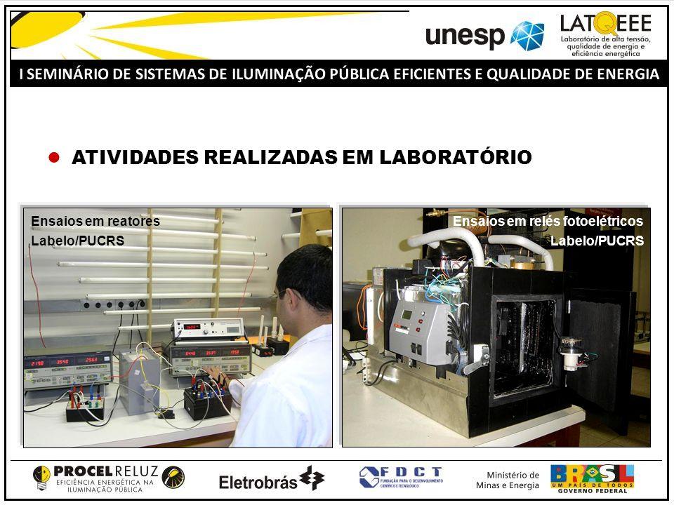ATIVIDADES REALIZADAS EM LABORATÓRIO Ensaios em porta-lâmpadas Labelo/PUCRS Ensaios invólucros de equipamentos elétricos - IP Labelo/PUCRS