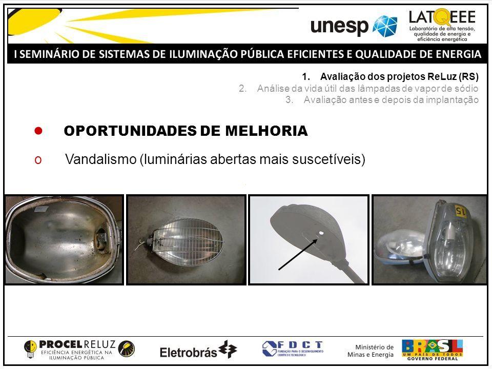 oVandalismo (luminárias abertas mais suscetíveis) OPORTUNIDADES DE MELHORIA 1.Avaliação dos projetos ReLuz (RS) 2.Análise da vida útil das lâmpadas de vapor de sódio 3.Avaliação antes e depois da implantação