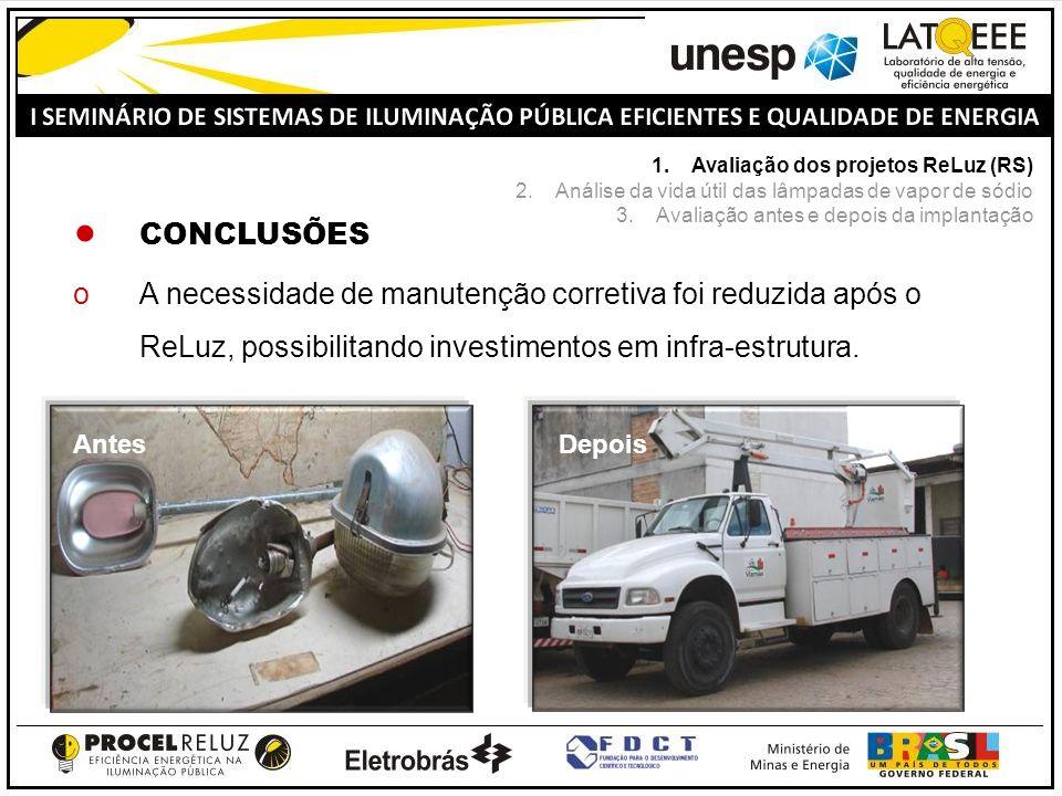 Depois CONCLUSÕES oA necessidade de manutenção corretiva foi reduzida após o ReLuz, possibilitando investimentos em infra-estrutura.