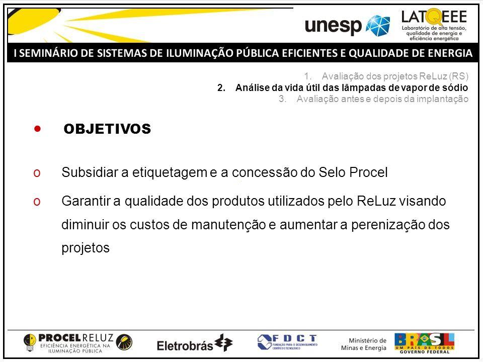 oSubsidiar a etiquetagem e a concessão do Selo Procel oGarantir a qualidade dos produtos utilizados pelo ReLuz visando diminuir os custos de manutençã