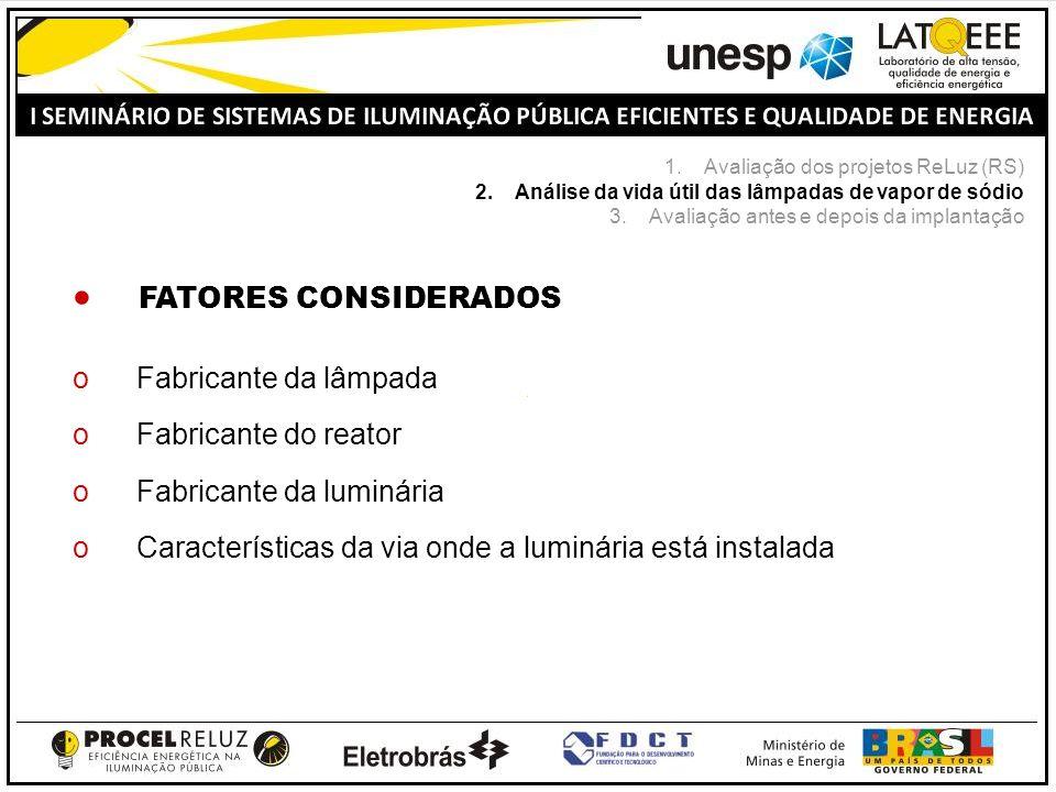 oFabricante da lâmpada oFabricante do reator oFabricante da luminária oCaracterísticas da via onde a luminária está instalada FATORES CONSIDERADOS 1.A