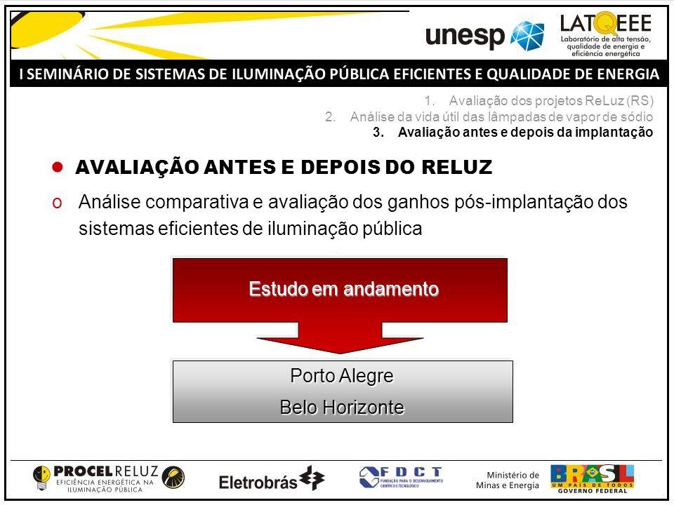 AVALIAÇÃO ANTES E DEPOIS DO RELUZ oAnálise comparativa e avaliação dos ganhos pós-implantação dos sistemas eficientes de iluminação pública Porto Aleg