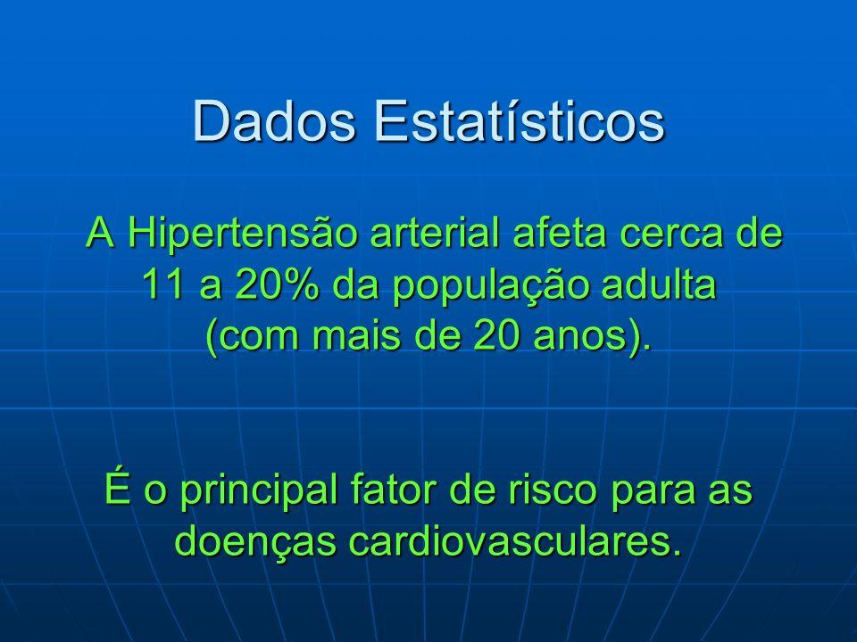 Dados Estatísticos A Hipertensão arterial afeta cerca de 11 a 20% da população adulta (com mais de 20 anos). É o principal fator de risco para as doen