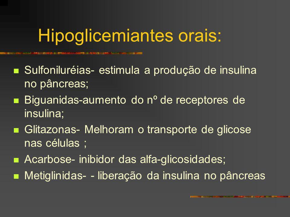 Hipoglicemiantes orais: Sulfoniluréias- estimula a produção de insulina no pâncreas; Biguanidas-aumento do nº de receptores de insulina; Glitazonas- M