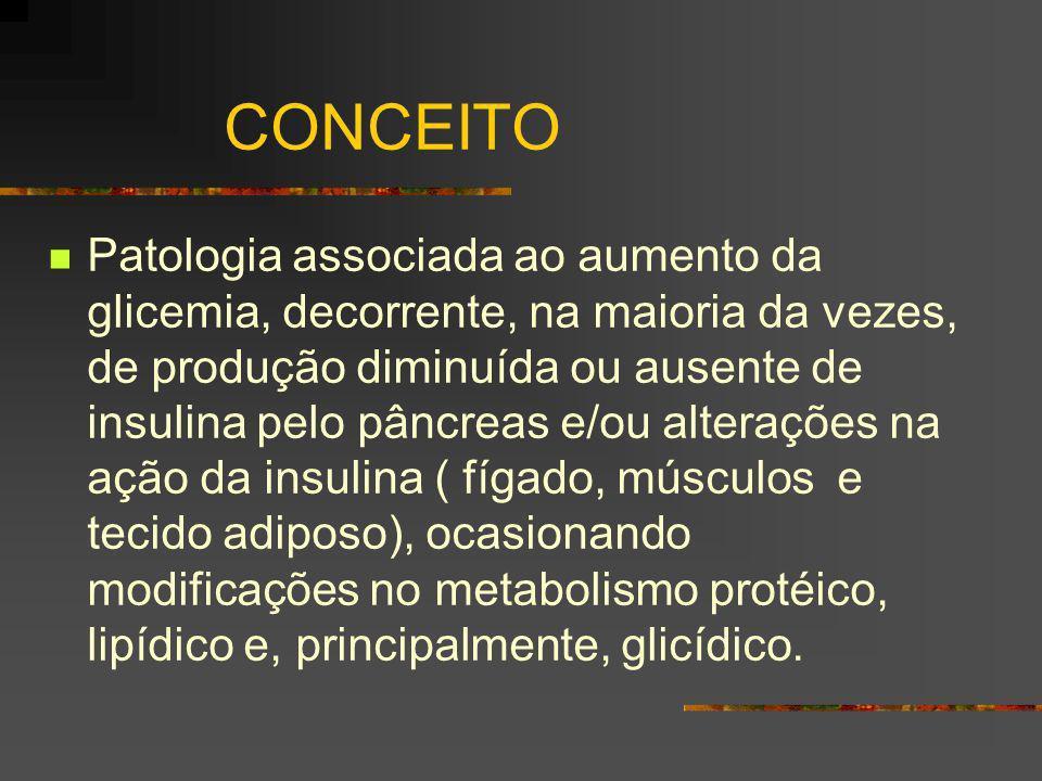CONCEITO Patologia associada ao aumento da glicemia, decorrente, na maioria da vezes, de produção diminuída ou ausente de insulina pelo pâncreas e/ou