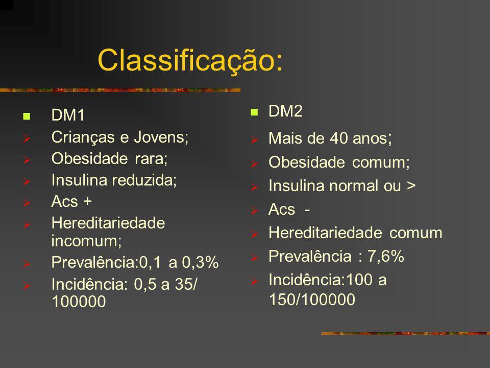 Classificação: DM1 Crianças e Jovens; Obesidade rara; Insulina reduzida; Acs + Hereditariedade incomum; Prevalência:0,1 a 0,3% Incidência: 0,5 a 35/ 1