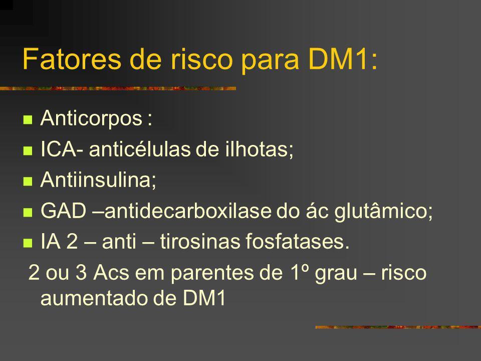 Fatores de risco para DM1: Anticorpos : ICA- anticélulas de ilhotas; Antiinsulina; GAD –antidecarboxilase do ác glutâmico; IA 2 – anti – tirosinas fos