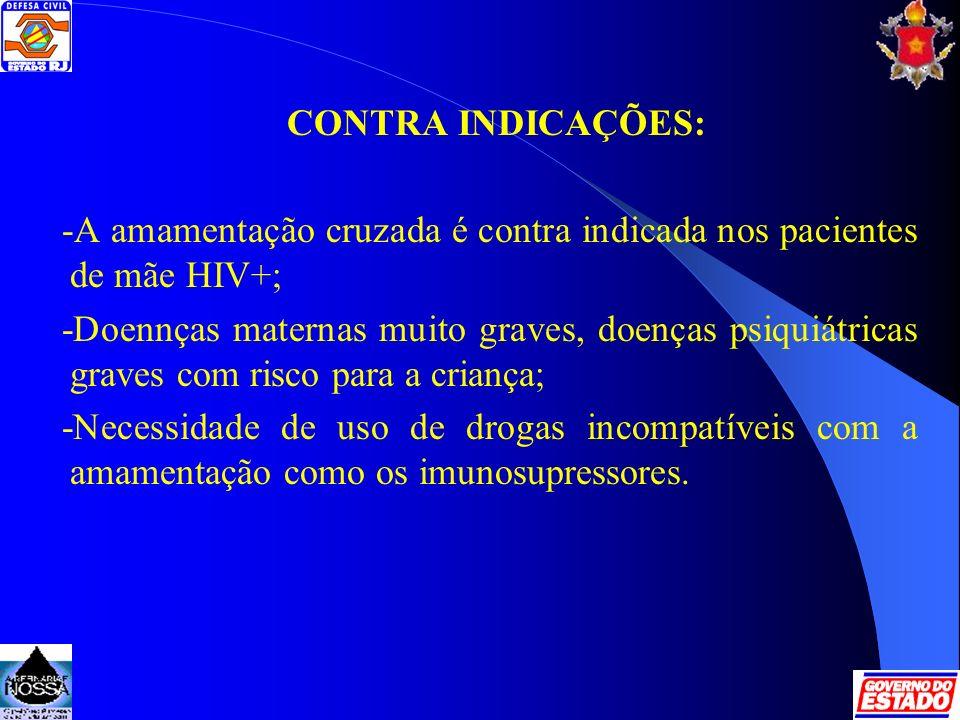 CONTRA INDICAÇÕES: -A amamentação cruzada é contra indicada nos pacientes de mãe HIV+; -Doennças maternas muito graves, doenças psiquiátricas graves c