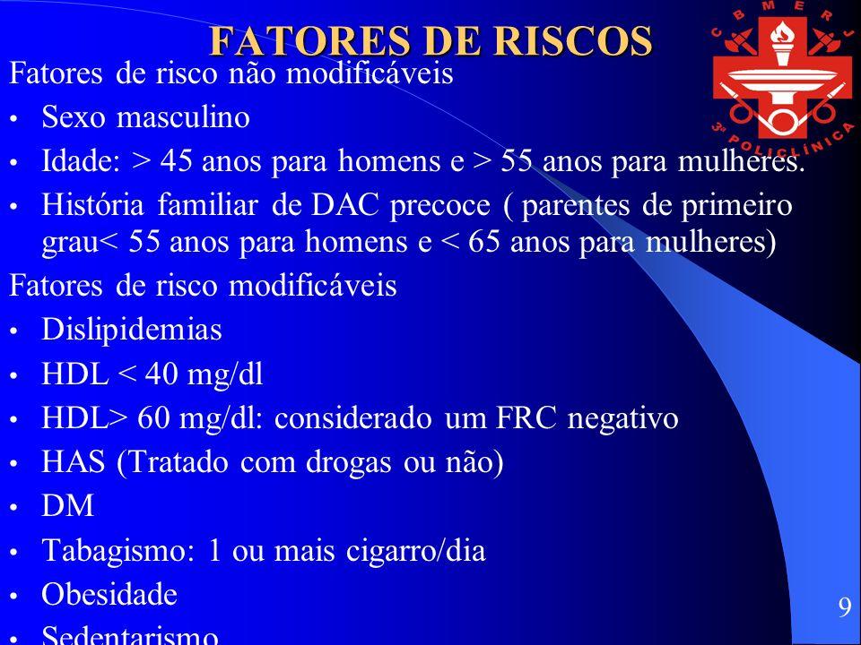 FATORES DE RISCOS Fatores de risco não modificáveis Sexo masculino Idade: > 45 anos para homens e > 55 anos para mulheres. História familiar de DAC pr