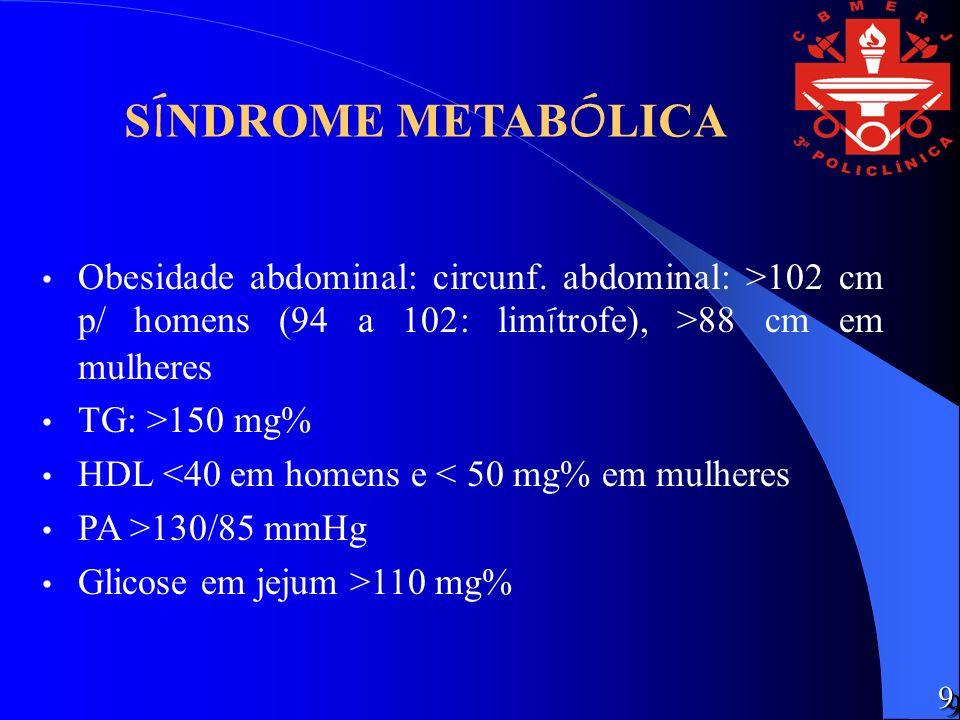 S Í NDROME METAB Ó LICA Obesidade abdominal: circunf. abdominal: >102 cm p/ homens (94 a 102: lim í trofe), >88 cm em mulheres TG: >150 mg% HDL <40 em