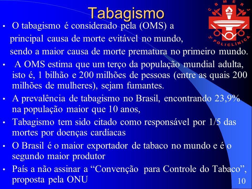 Tabagismo O tabagismo é considerado pela (OMS) a principal causa de morte evitável no mundo, sendo a maior causa de morte prematura no primeiro mundo.
