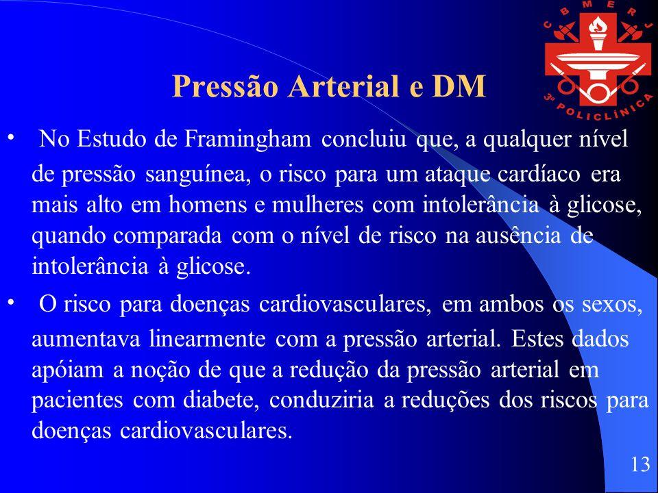 Pressão Arterial e DM No Estudo de Framingham concluiu que, a qualquer nível de pressão sanguínea, o risco para um ataque cardíaco era mais alto em homens e mulheres com intolerância à glicose, quando comparada com o nível de risco na ausência de intolerância à glicose.