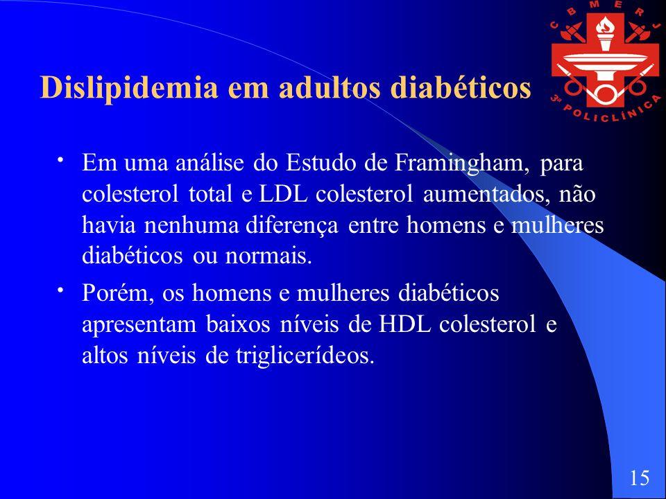 Dislipidemia em adultos diabéticos Em uma análise do Estudo de Framingham, para colesterol total e LDL colesterol aumentados, não havia nenhuma diferença entre homens e mulheres diabéticos ou normais.