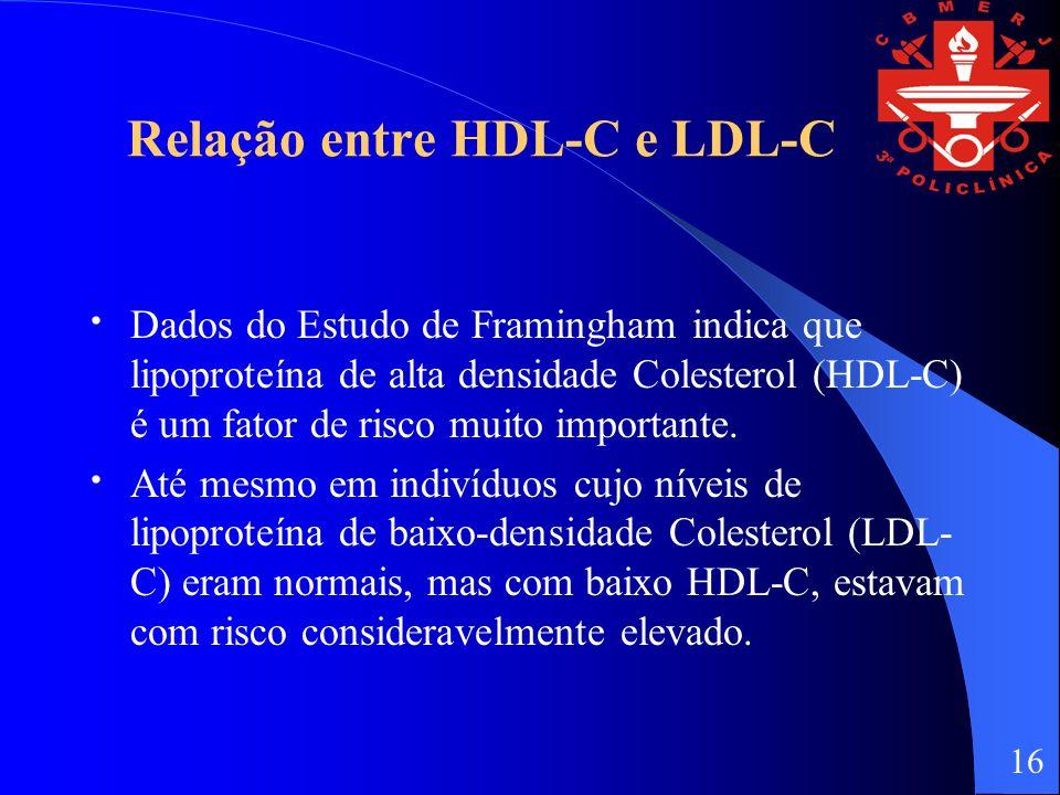 Relação entre HDL-C e LDL-C Dados do Estudo de Framingham indica que lipoproteína de alta densidade Colesterol (HDL-C) é um fator de risco muito importante.