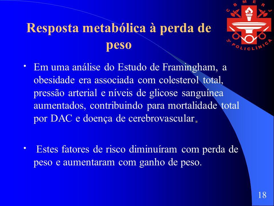Resposta metabólica à perda de peso Em uma análise do Estudo de Framingham, a obesidade era associada com colesterol total, pressão arterial e níveis de glicose sanguínea aumentados, contribuindo para mortalidade total por DAC e doença de cerebrovascular.