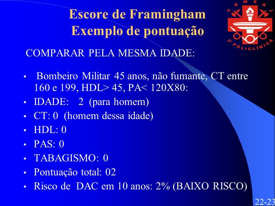 Escore de Framingham Exemplo de pontuação COMPARAR PELA MESMA IDADE: Bombeiro Militar 45 anos, não fumante, CT entre 160 e 199, HDL> 45, PA< 120X80: I