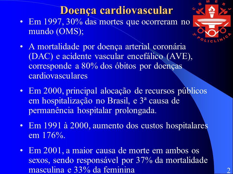 Doença cardiovascular Em 1997, 30% das mortes que ocorreram no mundo (OMS); A mortalidade por doença arterial coronária (DAC) e acidente vascular encefálico (AVE), corresponde a 80% dos óbitos por doenças cardiovasculares Em 2000, principal alocação de recursos públicos em hospitalização no Brasil, e 3ª causa de permanência hospitalar prolongada.