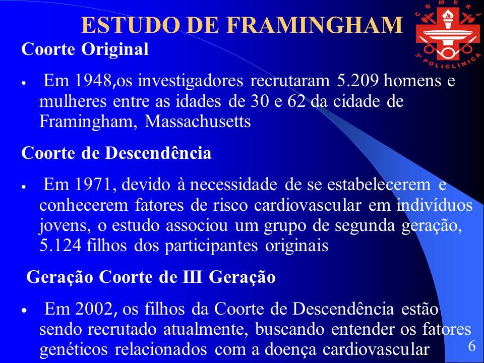 ESTUDO DE FRAMINGHAM Coorte Original Em 1948, os investigadores recrutaram 5.209 homens e mulheres entre as idades de 30 e 62 da cidade de Framingham,