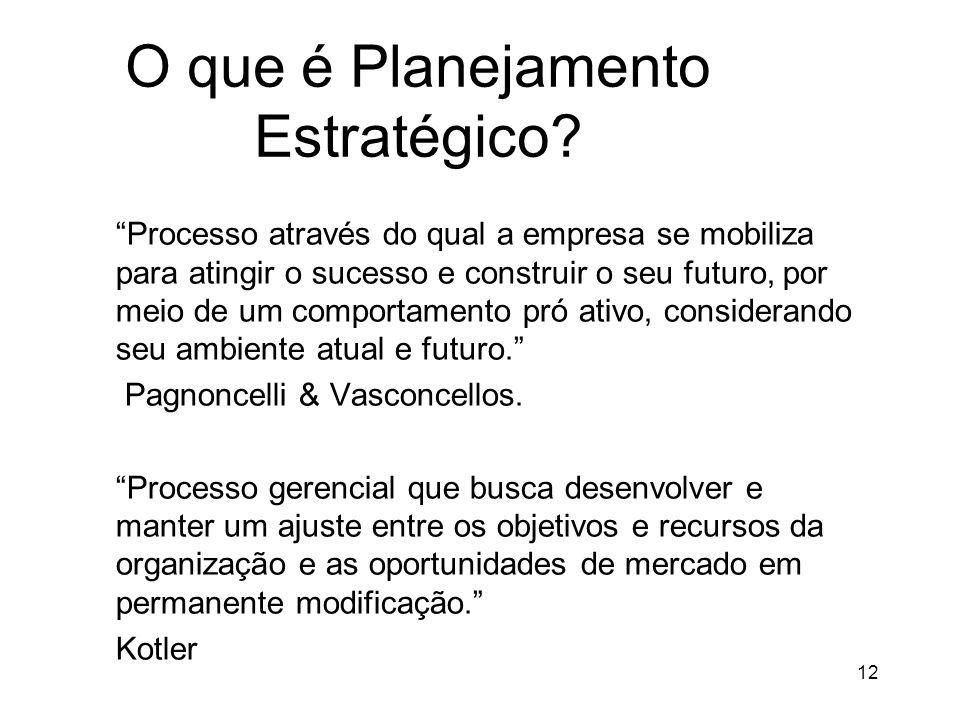 12 O que é Planejamento Estratégico.