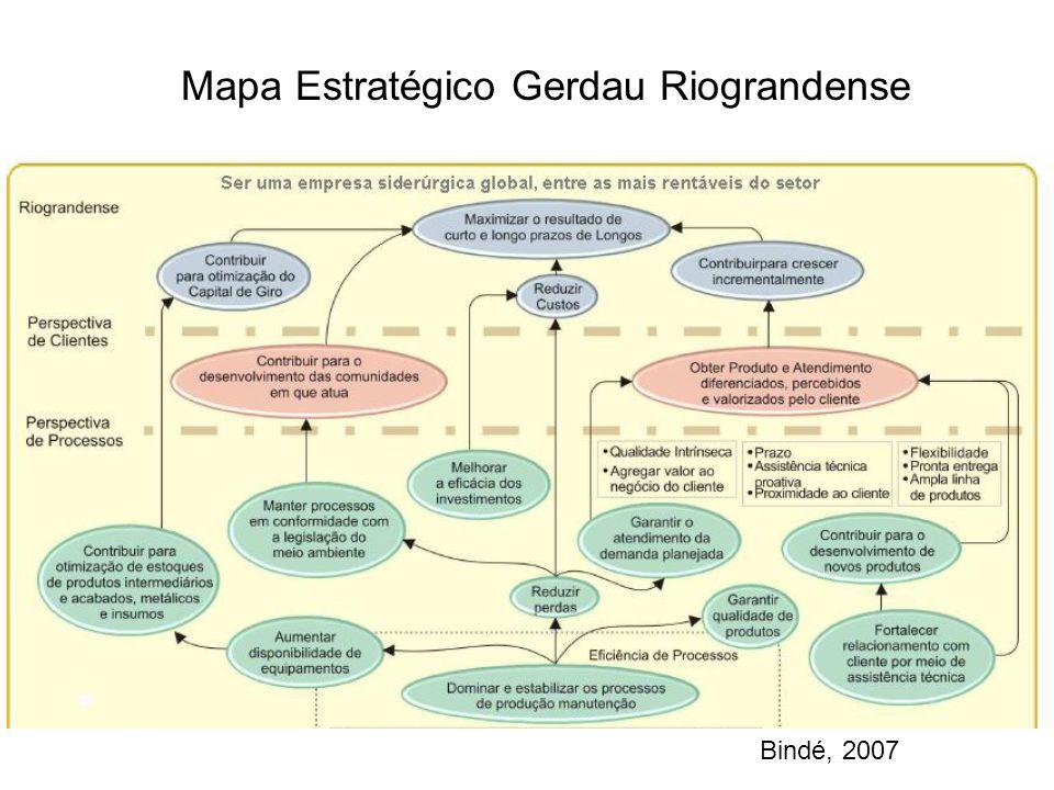 Mapa Estratégico Gerdau Riograndense Bindé, 2007