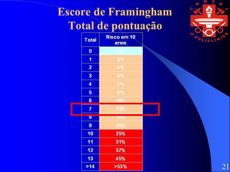 Escore de Framingham Total de pontuação 21