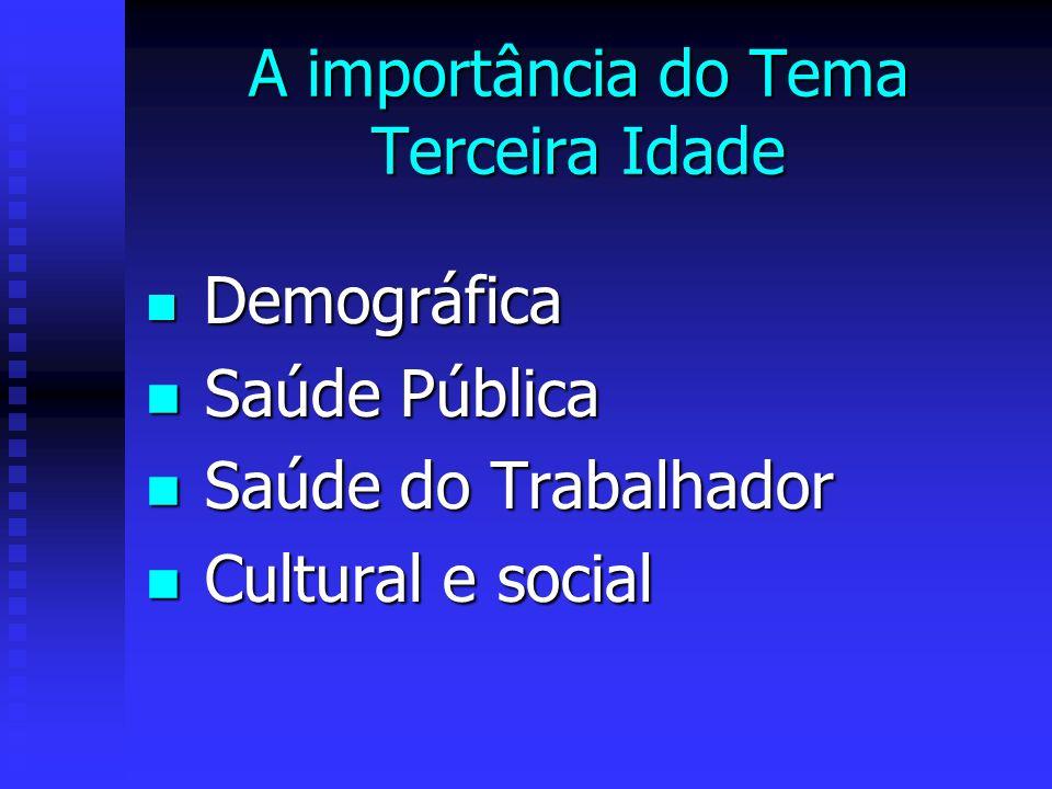 A importância do Tema Terceira Idade Demográfica Demográfica Saúde Pública Saúde Pública Saúde do Trabalhador Saúde do Trabalhador Cultural e social Cultural e social