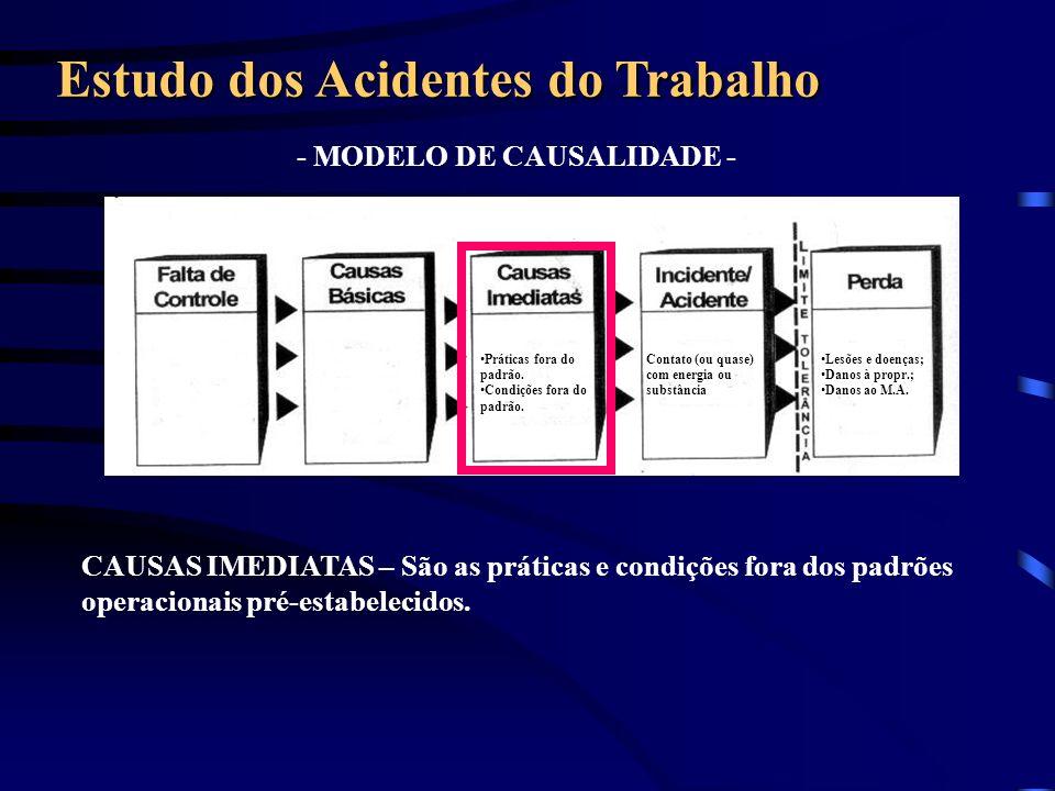 - MODELO DE CAUSALIDADE - Estudo dos Acidentes do Trabalho CAUSAS IMEDIATAS – São as práticas e condições fora dos padrões operacionais pré-estabeleci