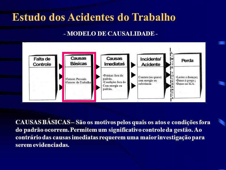 - MODELO DE CAUSALIDADE - Estudo dos Acidentes do Trabalho CAUSAS BÁSICAS – São os motivos pelos quais os atos e condições fora do padrão ocorrem. Per