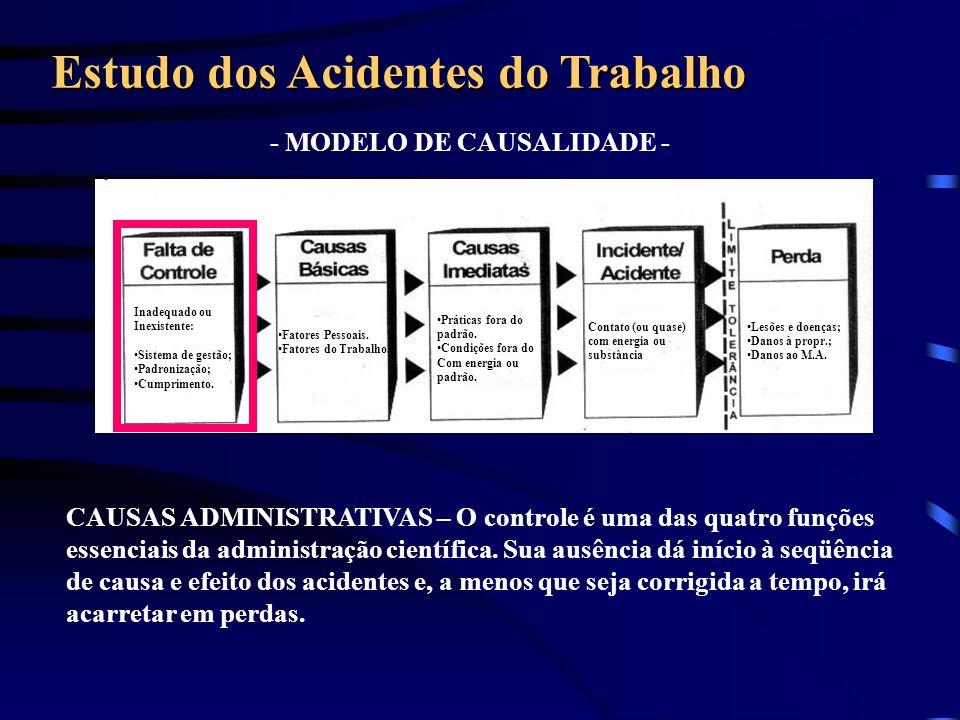- MODELO DE CAUSALIDADE - Estudo dos Acidentes do Trabalho CAUSAS ADMINISTRATIVAS – O controle é uma das quatro funções essenciais da administração ci
