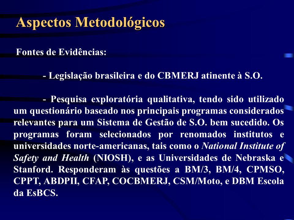 Aspectos Metodológicos Fontes de Evidências: - Legislação brasileira e do CBMERJ atinente à S.O. - Pesquisa exploratória qualitativa, tendo sido utili