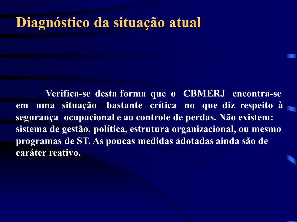 Diagnóstico da situação atual Verifica-se desta forma que o CBMERJ encontra-se em uma situação bastante crítica no que diz respeito à segurança ocupac