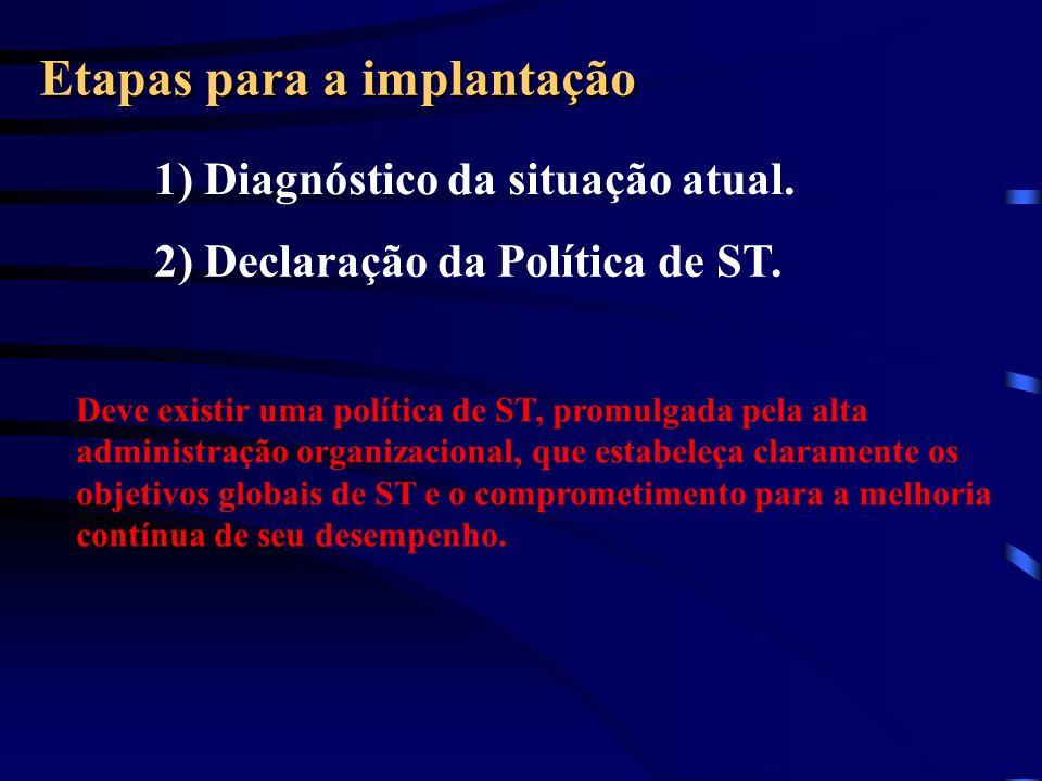 Etapas para a implantação 1) Diagnóstico da situação atual. 2) Declaração da Política de ST. Deve existir uma política de ST, promulgada pela alta adm