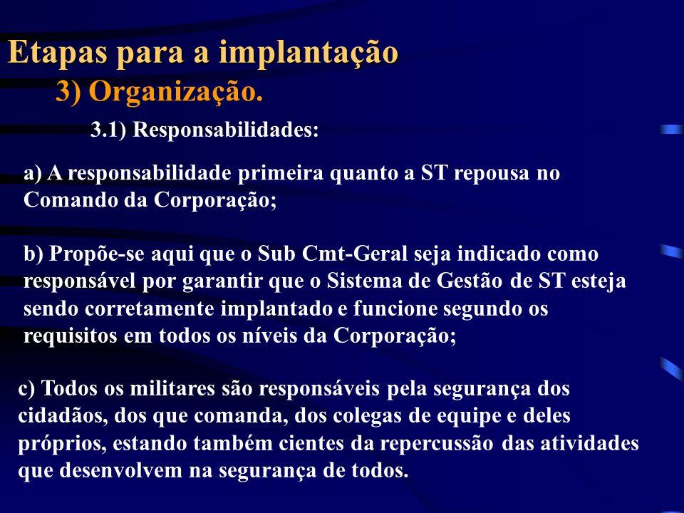 Etapas para a implantação 3) Organização. 3.1) Responsabilidades: a) A responsabilidade primeira quanto a ST repousa no Comando da Corporação; b) Prop