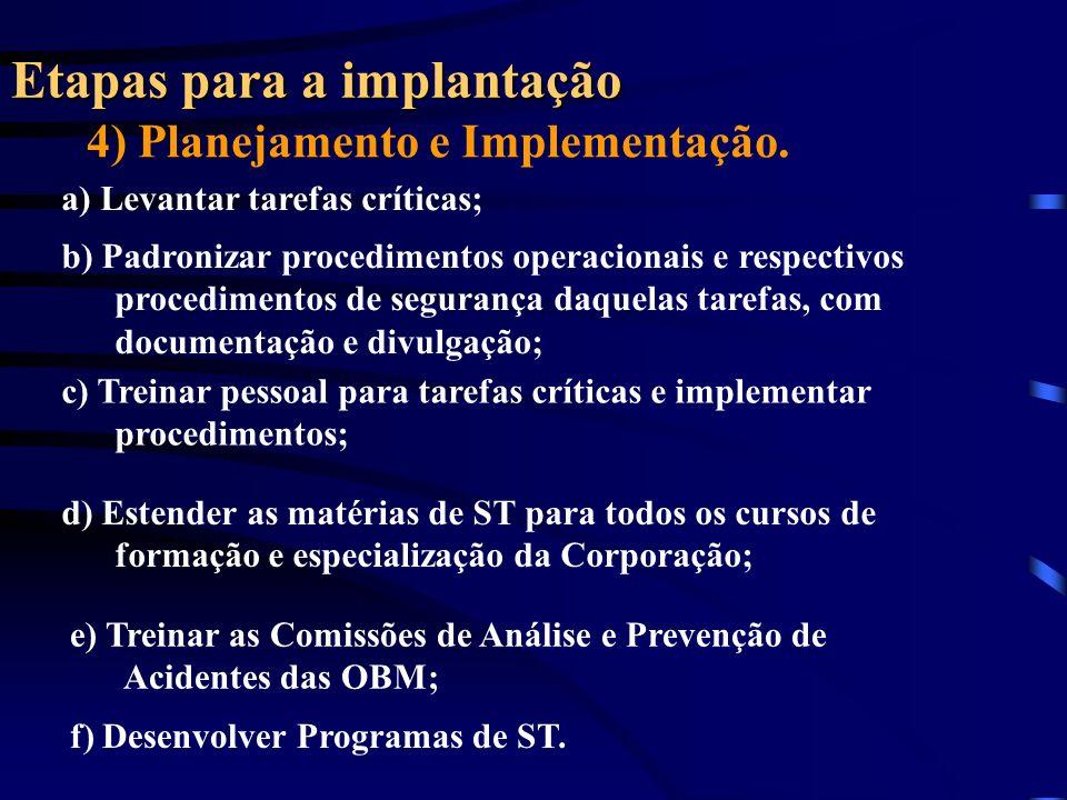 Etapas para a implantação 4) Planejamento e Implementação. a) Levantar tarefas críticas; b) Padronizar procedimentos operacionais e respectivos proced