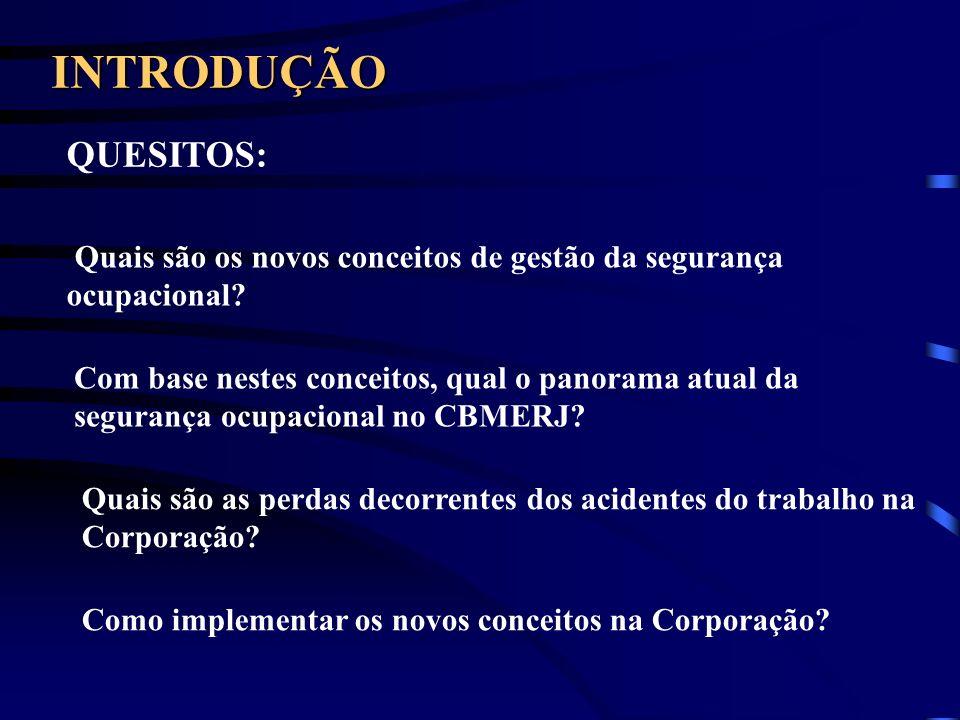 - MODELO DE CAUSALIDADE - Estudo dos Acidentes do Trabalho PERDA – É o resultado final do acidente.