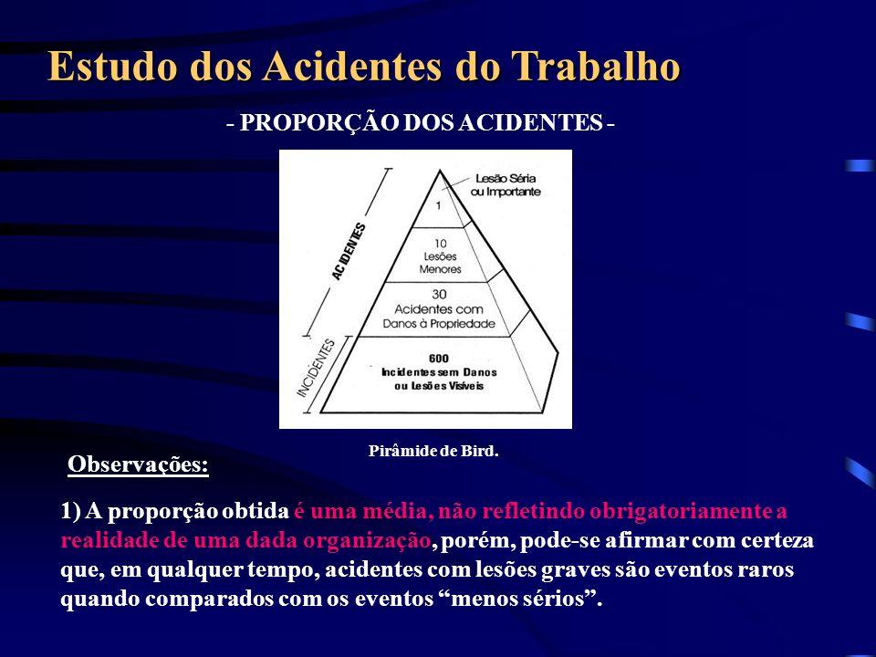 Observações: - PROPORÇÃO DOS ACIDENTES - Estudo dos Acidentes do Trabalho 1) A proporção obtida é uma média, não refletindo obrigatoriamente a realida
