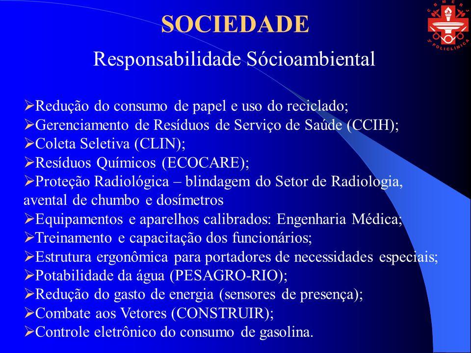 SOCIEDADE Responsabilidade Sócioambiental Redução do consumo de papel e uso do reciclado; Gerenciamento de Resíduos de Serviço de Saúde (CCIH); Coleta Seletiva (CLIN); Resíduos Químicos (ECOCARE); Proteção Radiológica – blindagem do Setor de Radiologia, avental de chumbo e dosímetros Equipamentos e aparelhos calibrados: Engenharia Médica; Treinamento e capacitação dos funcionários; Estrutura ergonômica para portadores de necessidades especiais; Potabilidade da água (PESAGRO-RIO); Redução do gasto de energia (sensores de presença); Combate aos Vetores (CONSTRUIR); Controle eletrônico do consumo de gasolina.