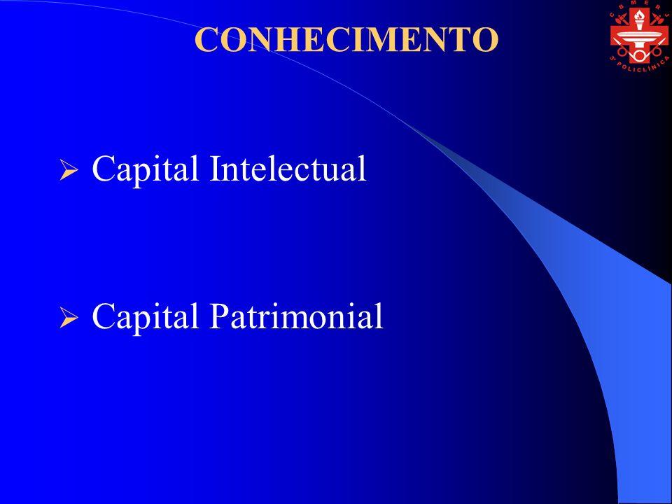 CONHECIMENTO Capital Intelectual Capital Patrimonial