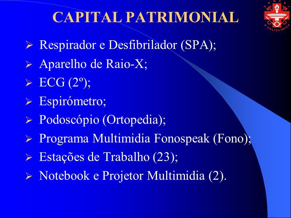 CAPITAL PATRIMONIAL Respirador e Desfibrilador (SPA); Aparelho de Raio-X; ECG (2º); Espirómetro; Podoscópio (Ortopedia); Programa Multimidia Fonospeak (Fono); Estações de Trabalho (23); Notebook e Projetor Multimidia (2).