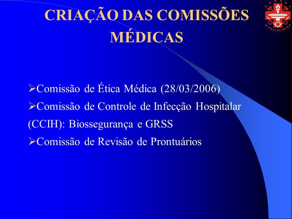 CRIAÇÃO DAS COMISSÕES MÉDICAS Comissão de Ética Médica (28/03/2006) Comissão de Controle de Infecção Hospitalar (CCIH): Biossegurança e GRSS Comissão de Revisão de Prontuários