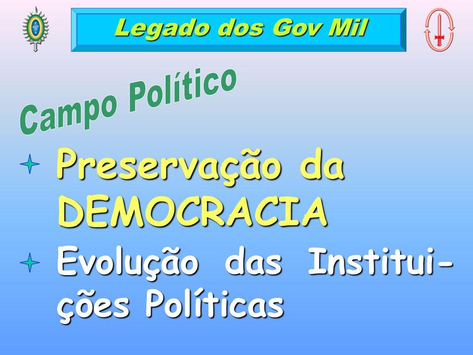 Legado dos Gov Mil Preservação da DEMOCRACIA Evolução das Institui- ções Políticas