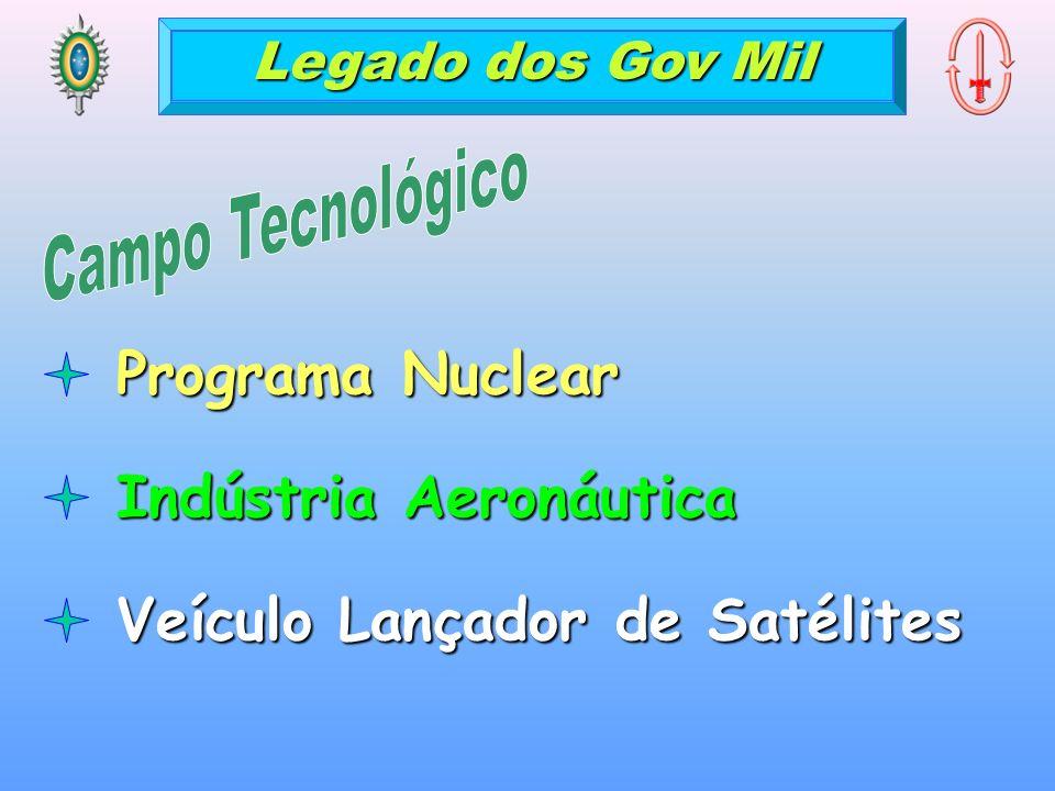 Legado dos Gov Mil Programa Nuclear Indústria Aeronáutica Veículo Lançador de Satélites