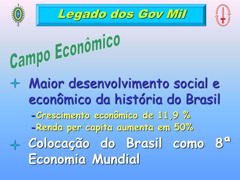 Legado dos Gov Mil Maior desenvolvimento social e econômico da história do Brasil Colocação do Brasil como 8ª Economia Mundial -Crescimento econômico de 11,9 % -Renda per capita aumenta em 50%