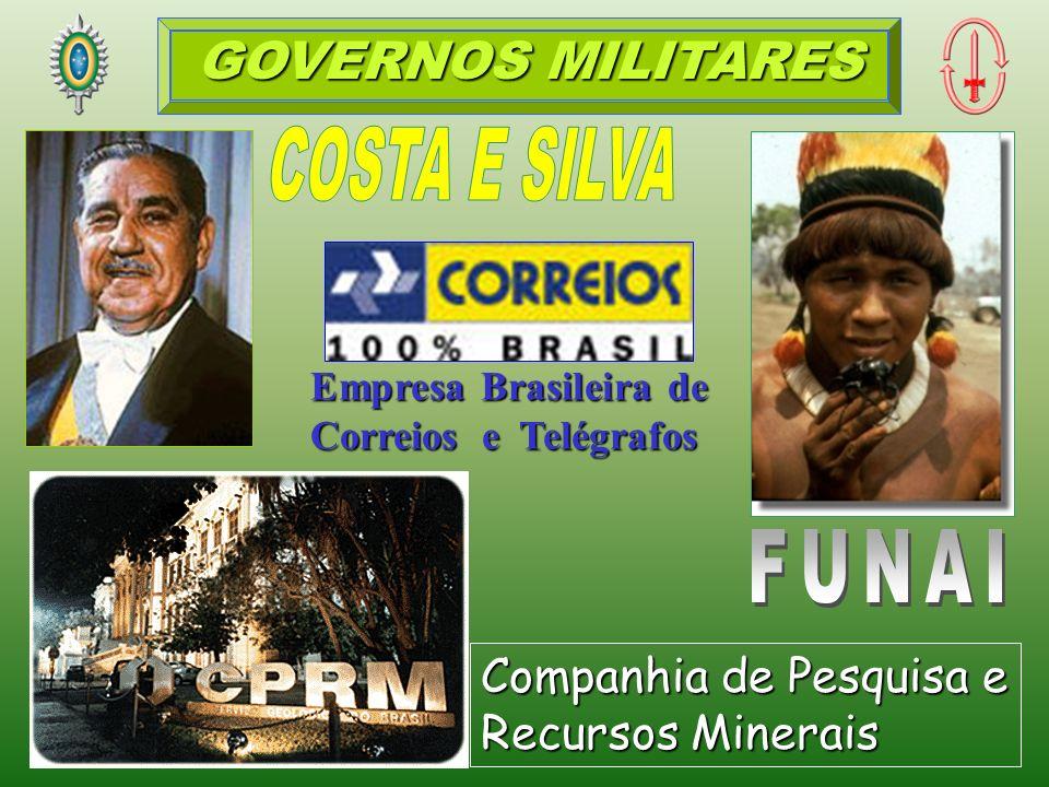 Empresa Brasileira de Correios e Telégrafos Companhia de Pesquisa e Recursos Minerais GOVERNOS MILITARES