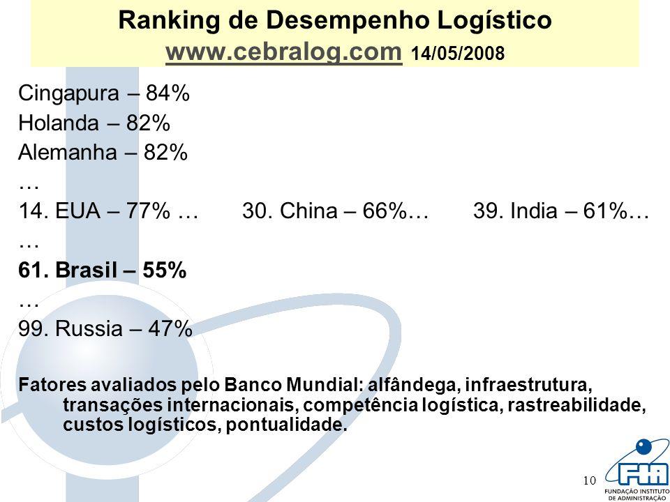 10 Ranking de Desempenho Logístico www.cebralog.com 14/05/2008 www.cebralog.com Cingapura – 84% Holanda – 82% Alemanha – 82% … 14. EUA – 77% … 30. Chi