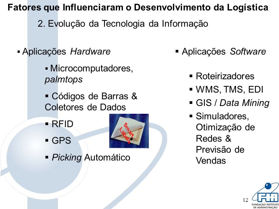 12 Fatores que Influenciaram o Desenvolvimento da Logística Aplicações Hardware Microcomputadores, palmtops Códigos de Barras & Coletores de Dados RFI