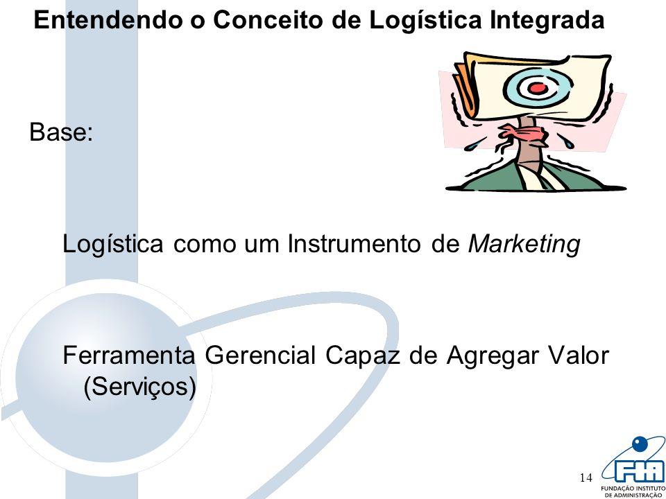 14 Entendendo o Conceito de Logística Integrada Base: Logística como um Instrumento de Marketing Ferramenta Gerencial Capaz de Agregar Valor (Serviços