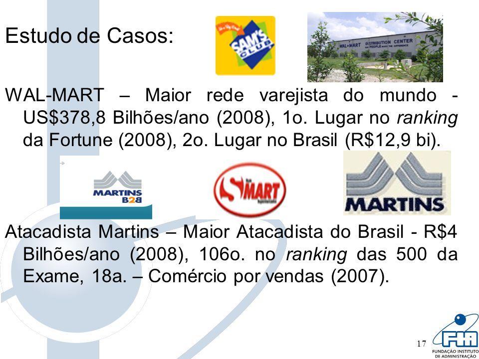 17 Estudo de Casos: WAL-MART – Maior rede varejista do mundo - US$378,8 Bilhões/ano (2008), 1o. Lugar no ranking da Fortune (2008), 2o. Lugar no Brasi