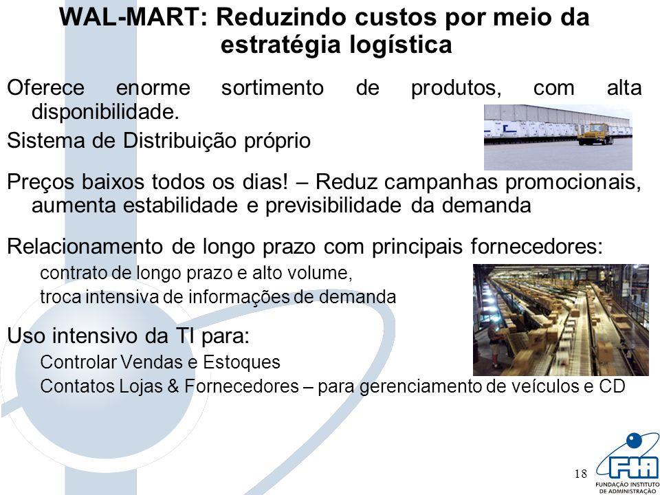 18 WAL-MART: Reduzindo custos por meio da estratégia logística Oferece enorme sortimento de produtos, com alta disponibilidade. Sistema de Distribuiçã